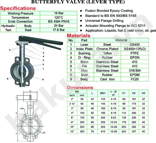 Catalogue thông số kỹ thuật van bướm inox tay gat Samwoo-hakura.vn