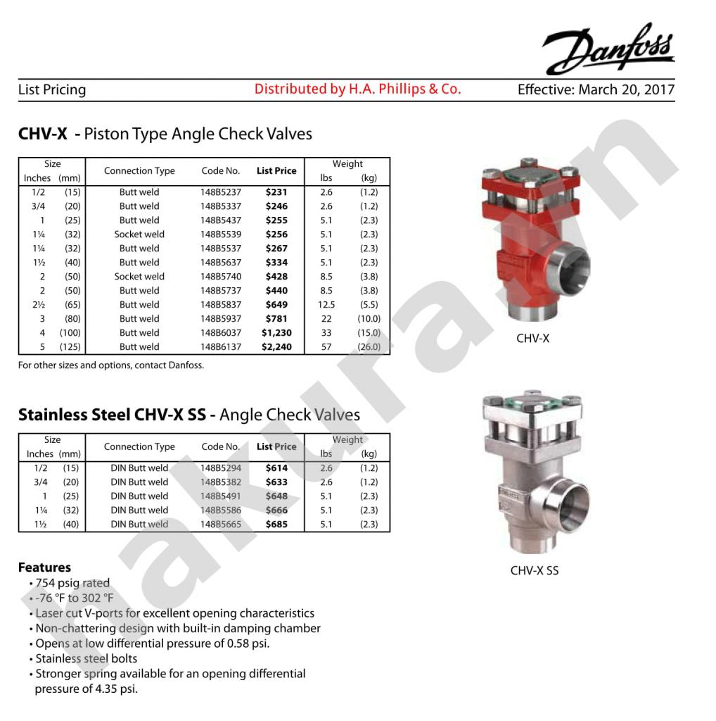 Catalogue thông số kỹ thuật van tiết lưu tay Danfoss REG-hakura.vn