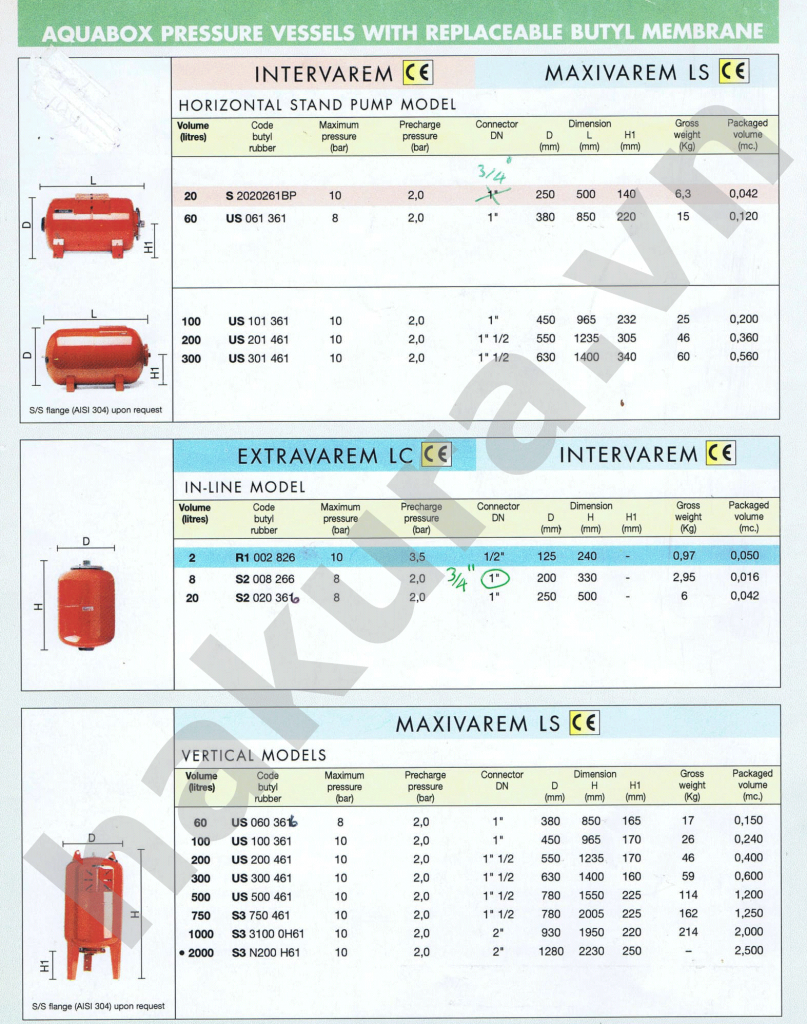 Catalogue thông số kỹ thuật bình tích áp varem 300 lit
