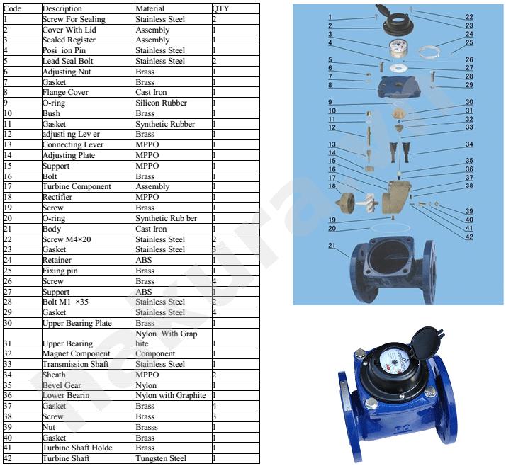 Catalogue thông số kỹ thuật đồng hồ nước nóng T-Flow