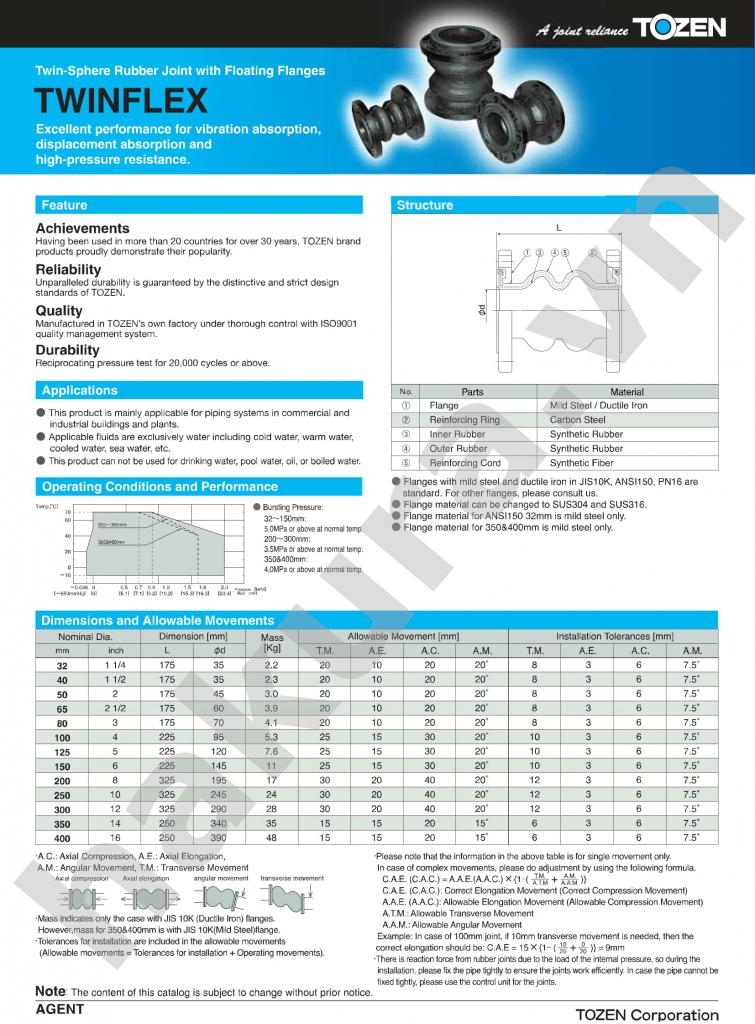 Catalogue thông số kỹ thuật khớp nối cao su chống rung cầu đôi Tozen TWINFLEX-hakura.vn