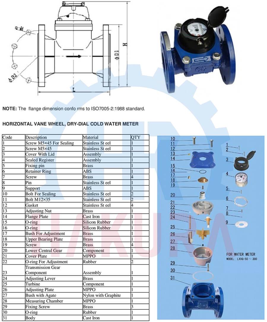 """Cấu tạo các bộ phận đồng hồ đo nước thải EMS LXXG-50A Qn15 nối bích 2"""""""
