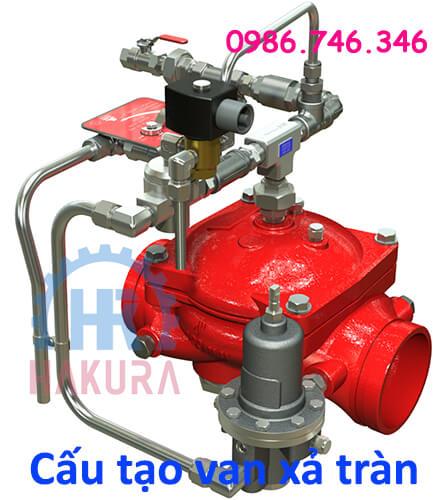 Cấu tạo van xả tràn deluge valve - hakura.vn