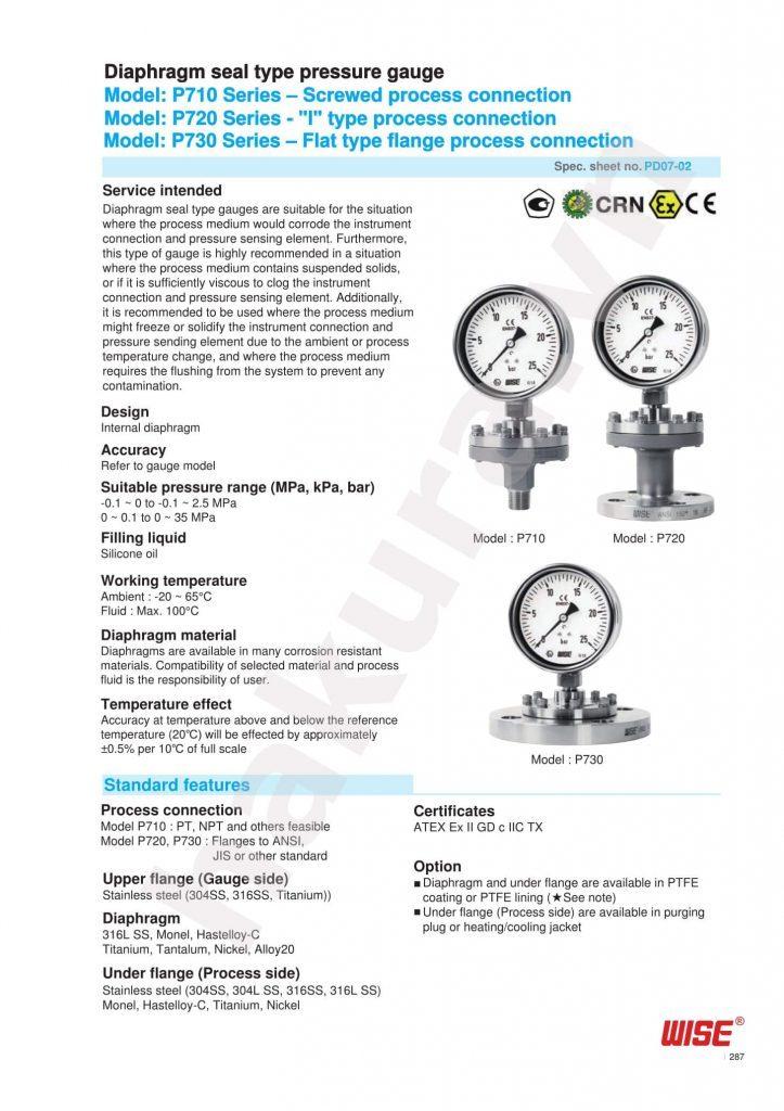 Catalogue thông số kỹ thuật đồng hồ áp suất Wise Model P720-hakura.vn