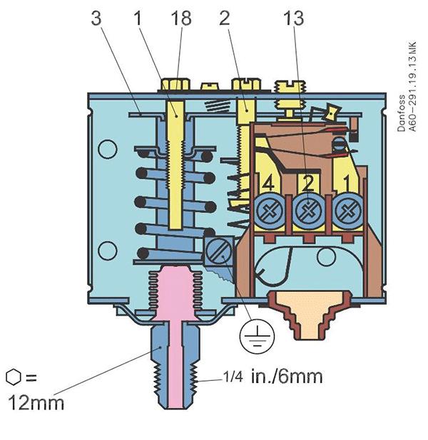 Câu tạo công tắc áp suất Danfoss model KP77-hakura.vn