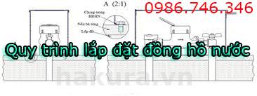 Quy trình lắp đặt đồng hồ nước - hakura.vn