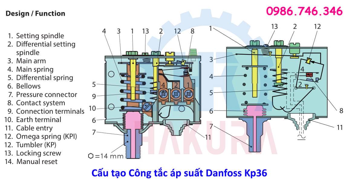 Cấu tạo công tắc áp suất Danfoss Kp36