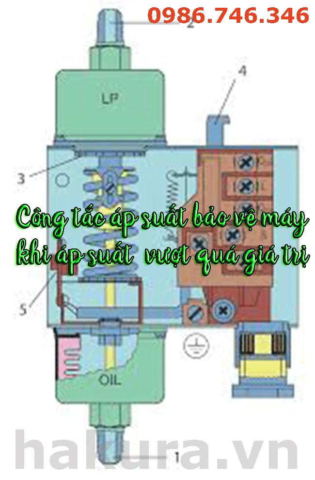 Công tắc áp suất bảo vệ máy - hakura.vn