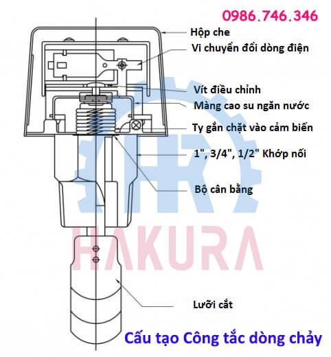 Cấu tạo của Rơ le dòng chảy - hakura.vn
