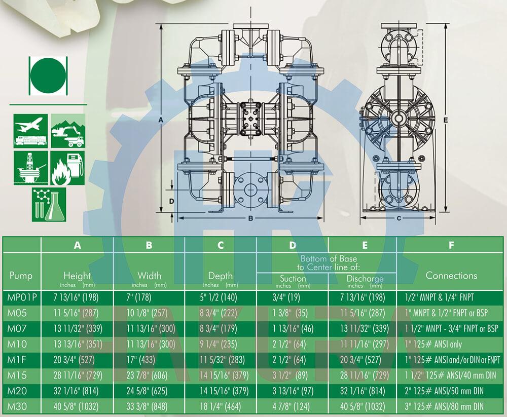 Bản vẽ cấu tạo bơm màng Marathon M15 chính hãng Mỹ USA