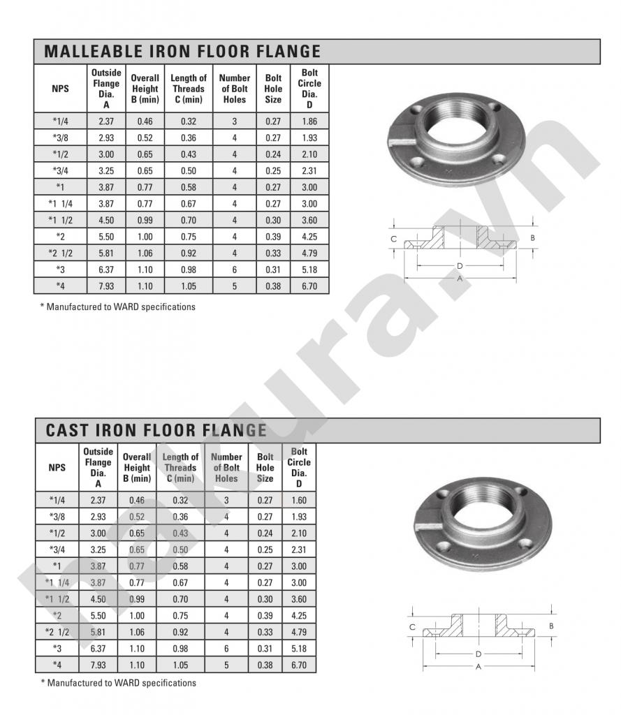 Catalogue thông số kỹ thuật mặt bích inox 201-hakura.vn-ảnh 1