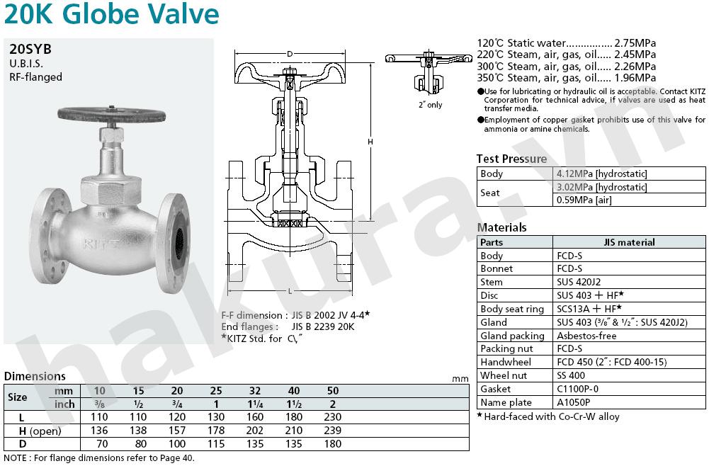 Catalogue thông số kỹ thuật van cầu Inox-hakura.vn