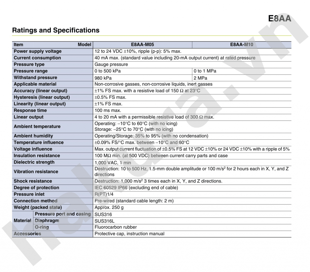 Catallogue thông số kỹ thuật cảm biến áp suất Omron E8AA-hakura.vn