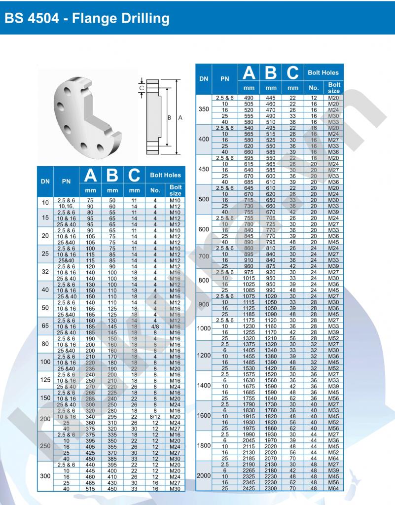 Catalogue thông số kỹ thuật mặt bích thép bs4504-hakura.vn-ảnh 3