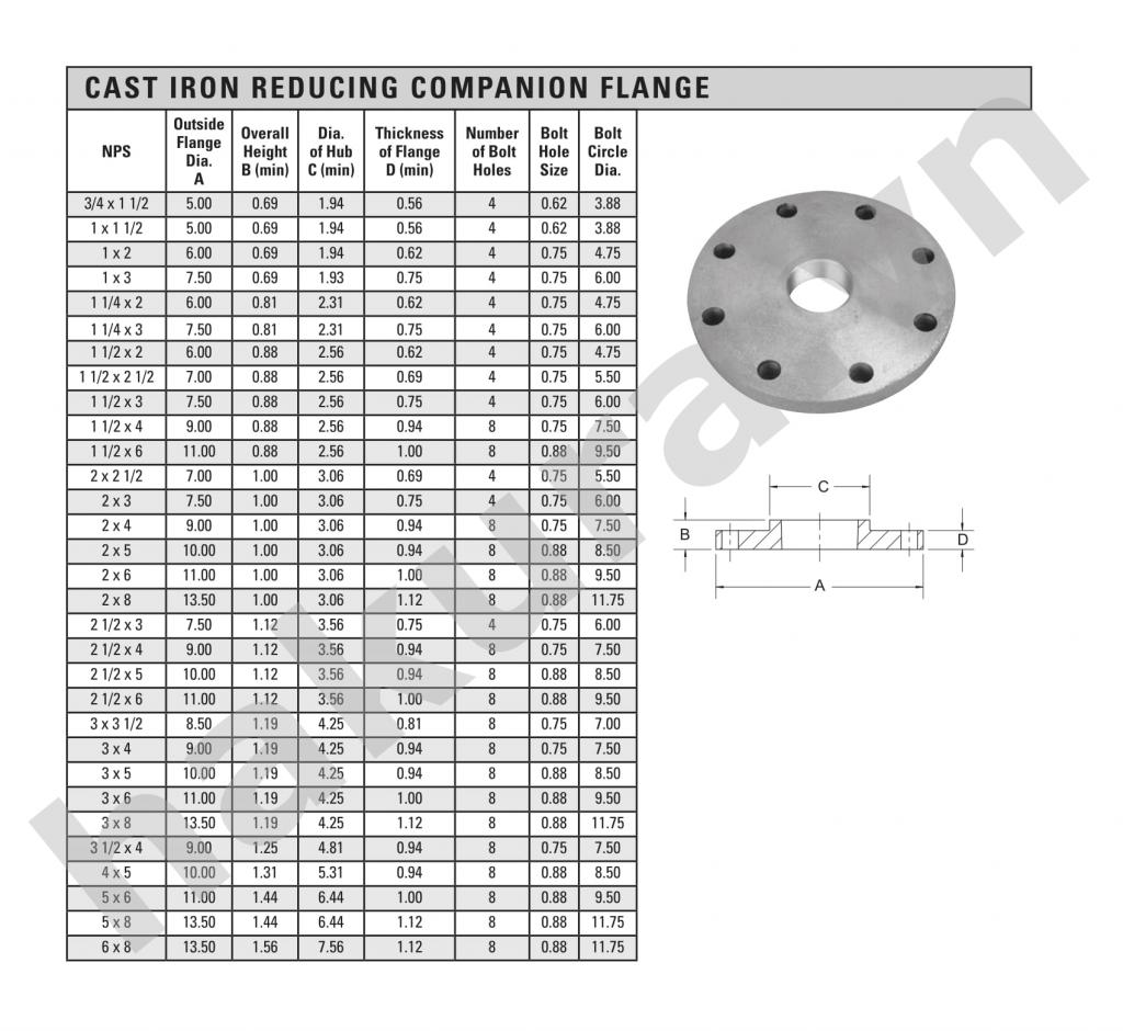 Catalogue thông số kỹ thuật mặt bích hàn lỗ-hakura.vn-ảnh