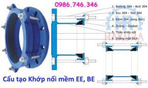 Cấu tạo khớp nối mềm EE, BE - Hakura.vn
