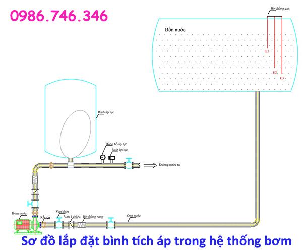 Sơ đồ lắp đặt bình tích áp trong hệ thống bơm - Hakura.vn