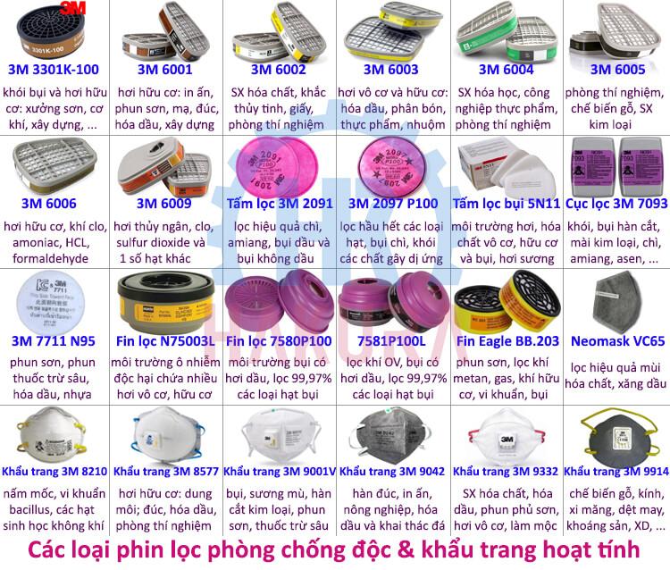 Các loại phin lọc phòng chống độc & khẩu trang hoạt tính - hakura.vn