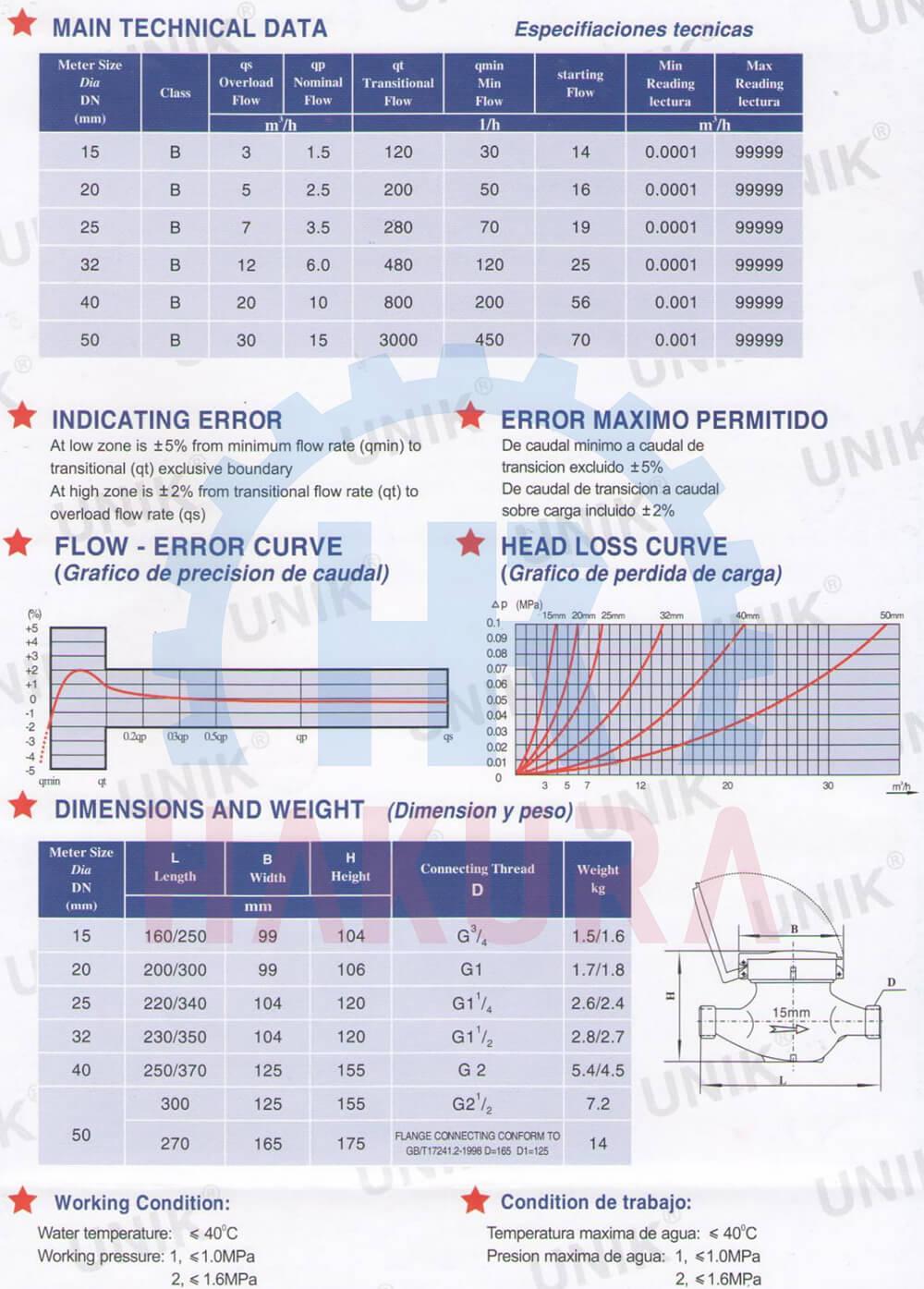 Bảng thông số kỹ thuật đồng hồ đo nước Unik Taiwan
