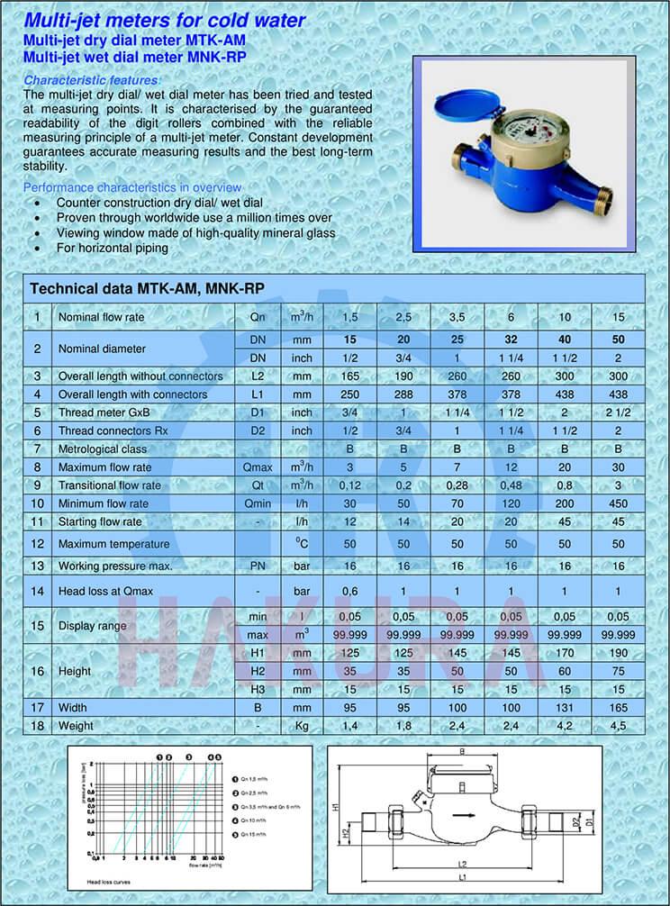 Bảng thông số kỹ thuật đồng hồ nước sạch Zenner MTK-AM