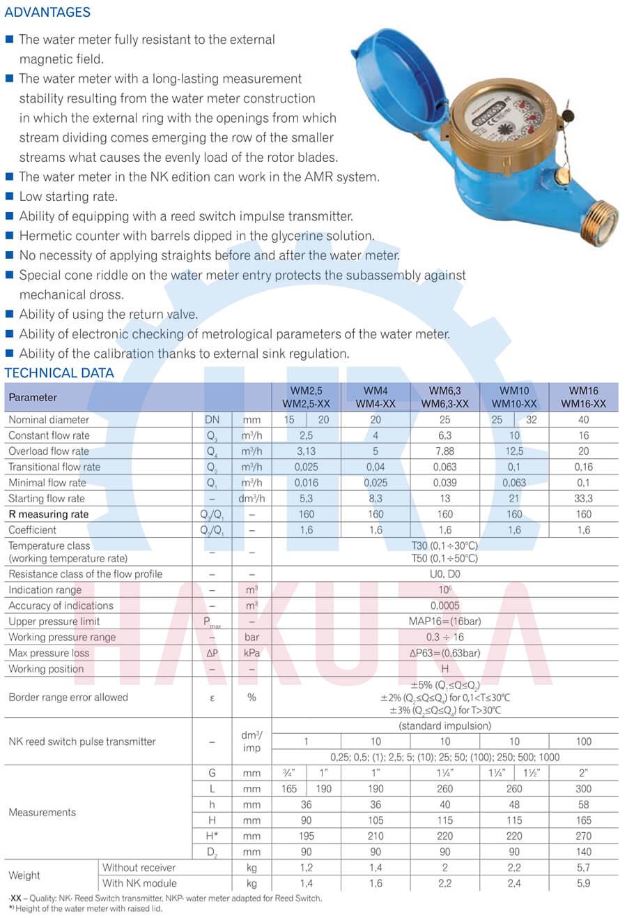 Bảng thông số kỹ thuật đồng hồ nước Powogaz WM 6,3-NKP DN25